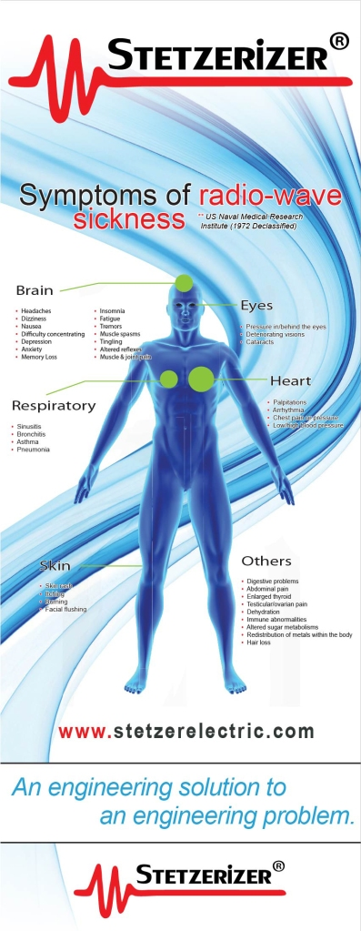Symptoms Chart